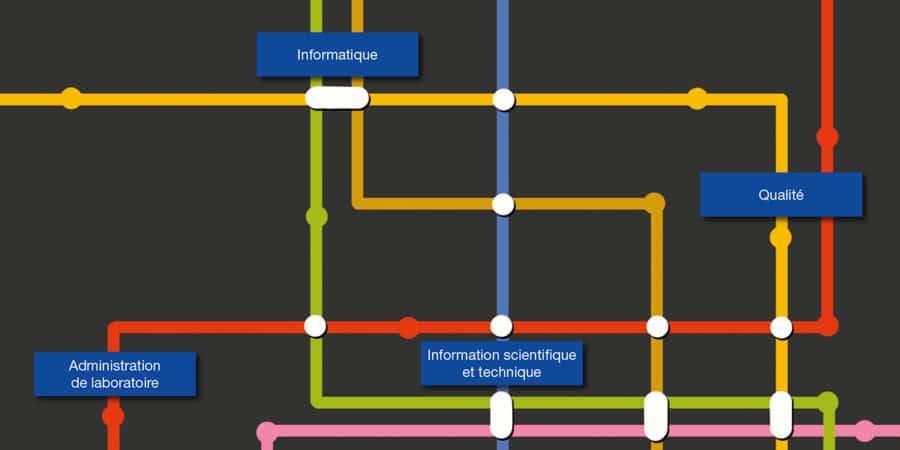 La MITI et les réseaux métiers au CNRS